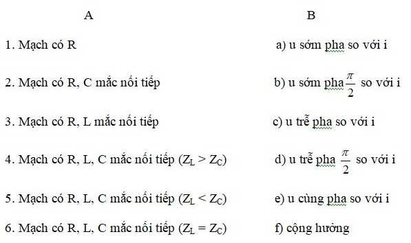 Câu hỏi bài 2 trang 79 sgk lý lớp 12