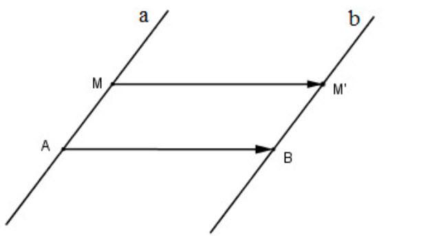 Hình vẽ bài 4 trang 8 sách giáo khoa hình học lớp 11