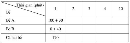 Giải bài tập 60 trang 49 sách giáo khoa Toán 7 tập 2 - Đại số