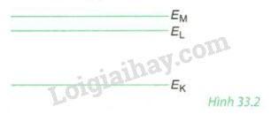 Câu hỏi bài 5 trang 169 sgk lý lớp 12