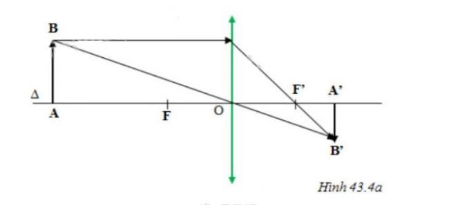 Đáp án bài C5 trang 117 sgk vật lý lớp 9
