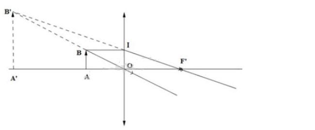 Đáp án bài C7 trang 123 sgk vật lý lớp 9