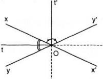 Giải bài tập 33 trang 70 sách giáo khoa Toán 7 tập 2 - Hình học