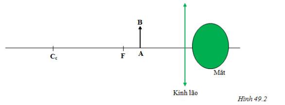 Câu hỏi bài C6 trang 132 sgk vật lý lớp 9