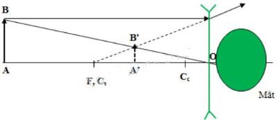 Đáp án bài C4 trang 131 sgk vật lý lớp 9