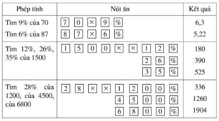 Câu hỏi bài 120 trang 52 sgk toán 6 tập 2
