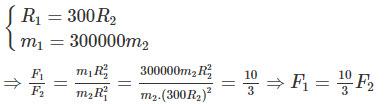 Đáp án bài 11 trang 217 sgk lý lớp 12