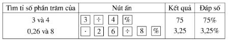 Câu hỏi bài 148 trang 60 sgk toán 6 tập 2