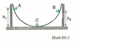 Câu hỏi bài C1 trang 157 sgk vật lý lớp 9