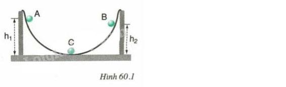 Câu hỏi bài C2 trang 157 sgk vật lý lớp 9