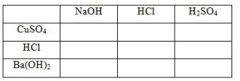 Câu hỏi bài 2 trang 41 sgk hóa lớp 9