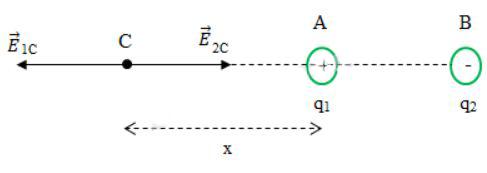 Đáp án bài 12 trang 21 SGK Vật lý