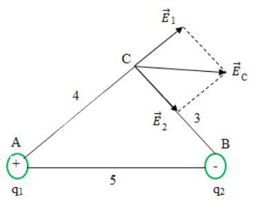 Đáp án bài 13 trang 21 SGK Vật lý