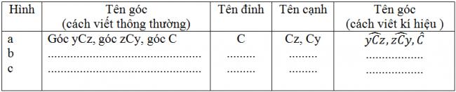 Câu hỏi bài 7 trang 75 sgk toán 6 tập 2