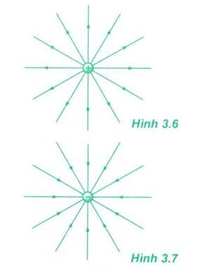 câu hỏi C1, C2 trang 17 SGK Vật lý 11