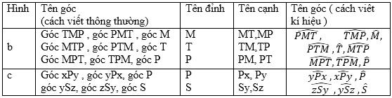 Đáp án bài 7 trang 75 sgk toán 6 tập 2