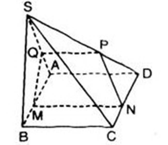 Hình vẽ bài 12 trang 80 sách giáo khoa hình học lớp 11