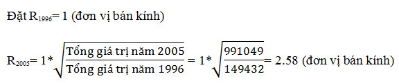 Áp dụng công thức tính ra bán kính của biểu đồ tròn
