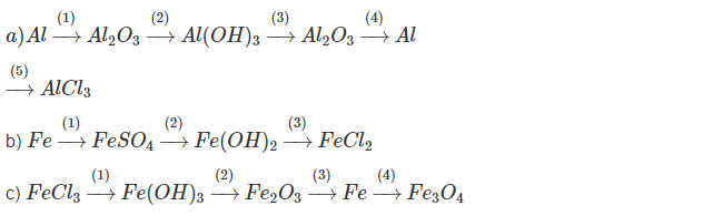 Câu hỏi bài 4 trang 69 sgk hóa lớp 9