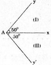 Đáp án bài 28 trang 85 sgk toán 6 tập 2