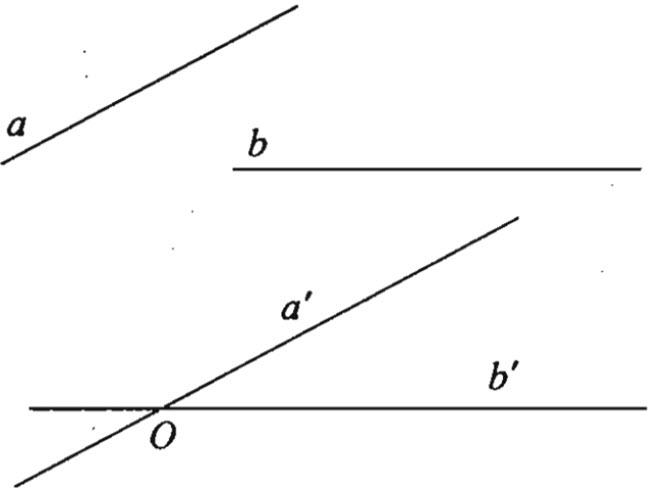 Hình vẽ góc giữa hai đường thẳng trong không gian