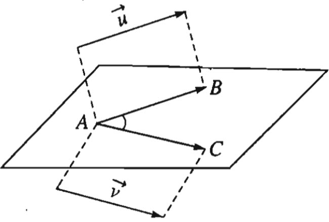 hình vẽ Tích vô hướng của hai vectơ trong không gian