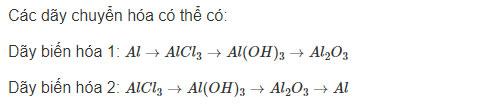 Hướng dẫn giải bài 2 trang 72 sgk hóa lớp 9