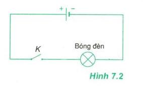 câu C8 SGK Vật lý 11