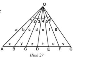 Hình 27