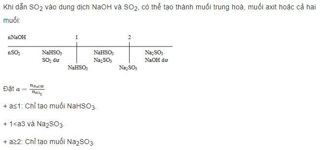 Hướng dẫn giải bài 7 trang 101 sgk hóa lớp 9