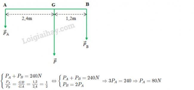 Vật Lý lớp 10 đáp án bài 4 trang 106 sgk