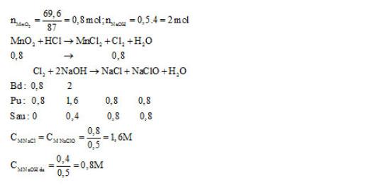 Đáp án bài 6 trang 103 sgk hóa lớp 9