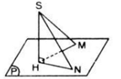 Hình vẽ bài 8 trang 105 sách giáo khoa hình học lớp 11