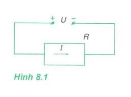 Lý thuyết về điện năng và công suất điện