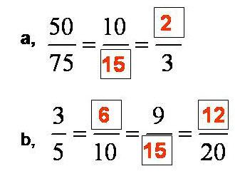Giải bài 3 trang 112 SGK Toán 4 tiết Phân số bằng nhau 1