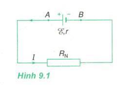Lý thuyết về định luật ôm đối với toàn mạch 1