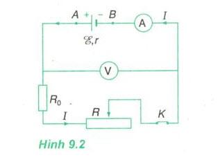 Lý thuyết về định luật ôm đối với toàn mạch 2