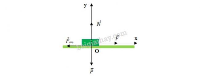 Đáp án bài 5 trang 114 sgk Vật Lý lớp 10