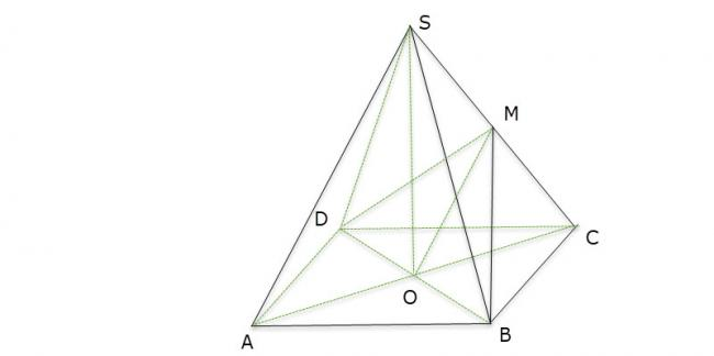 Hình vẽ bài 10 trang 114 sách giáo khoa hình học lớp 11