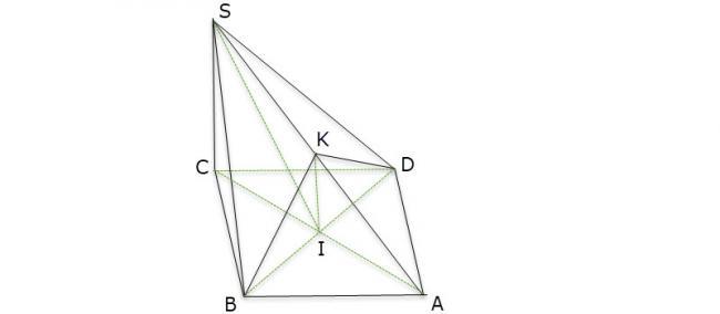 Hình vẽ bài 11 trang 114 sách giáo khoa hình học lớp 11