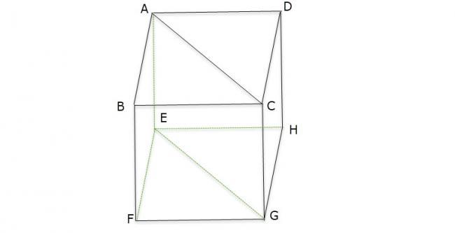 Hình vẽ bài 3 trang 123 sách giáo khoa hình học lớp 11