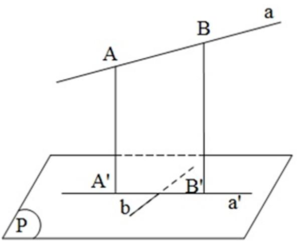 Hình vẽ bài 5 trang 120 sách giáo khoa hình học lớp 11