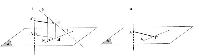 Hình vẽ bài 9 trang 120 sách giáo khoa hình học lớp 11 cách 1