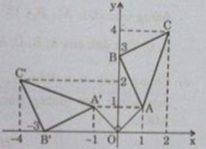 Hình vẽ bài 1 trang 125 sách giáo khoa hình học lớp 11 câu d