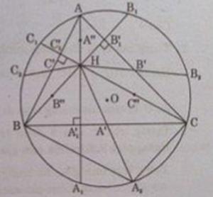Hình vẽ bài 2 trang 125 sách giáo khoa hình học lớp 11 câu d