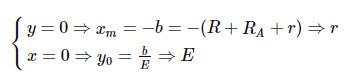 Xác định tọa độ của xm và y₀