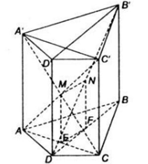 Hình vẽ bài 4 trang 126 sách giáo khoa hình học lớp 11