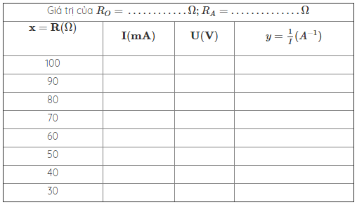 Xác định E và r theo hai phương án