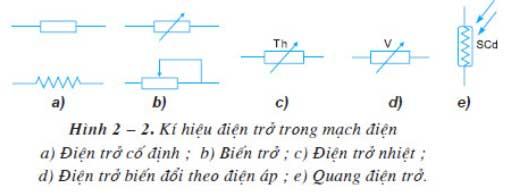 Trả lời câu 1 trang 14 sgk công nghệ lớp 12