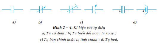 Trả lời câu 2 trang 14 sgk công nghệ lớp 12